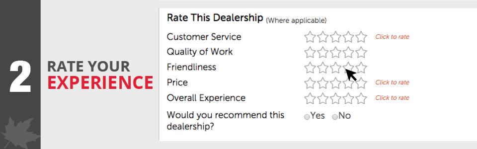 Basant Motors  - Index Header - Dealer Rater - 2