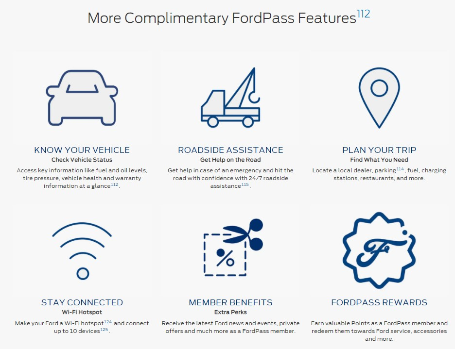 Ford Pass Features