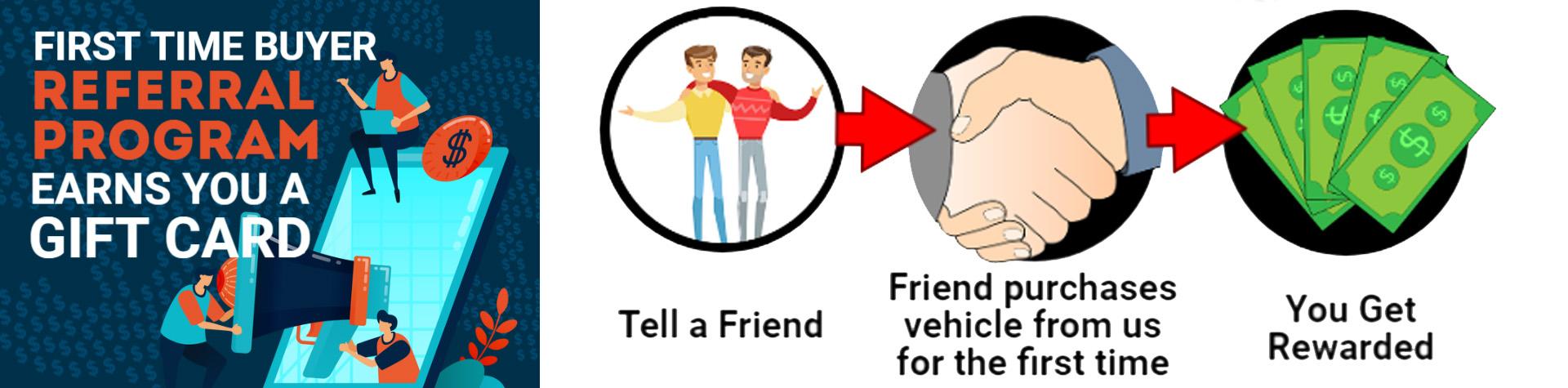 Refer a Friend Get rewarded